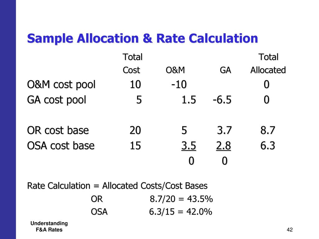 Best Cost Allocation Plan Template Images - Example Resume and ...
