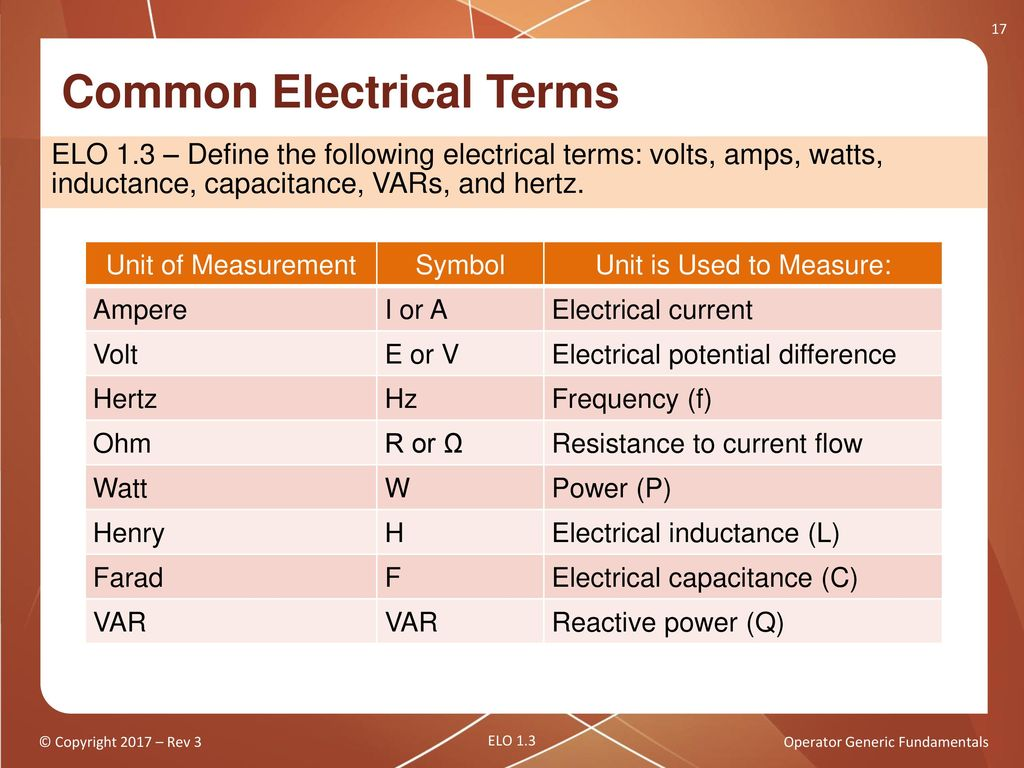 Electrical Measurement Terms : Operator generic fundamentals components ac motors and