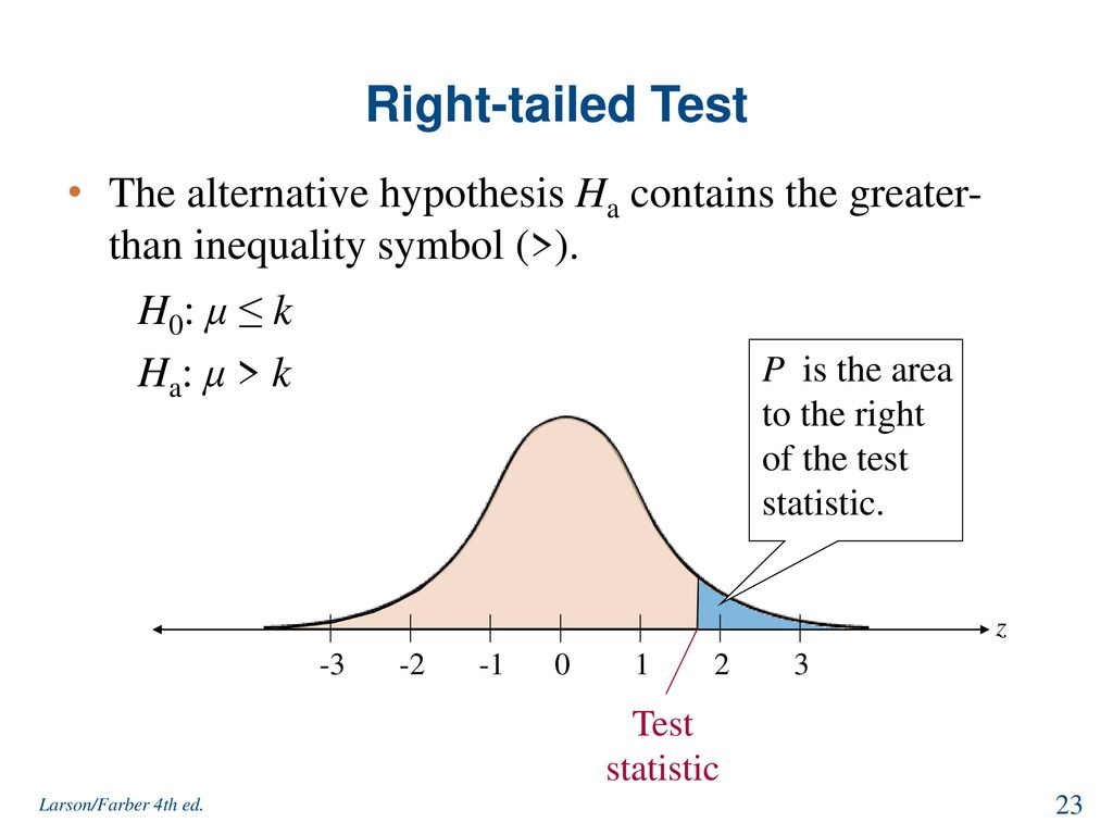 Hypothesis testing with one sample ppt download right tailed test the alternative hypothesis ha contains the greater than inequality symbol buycottarizona