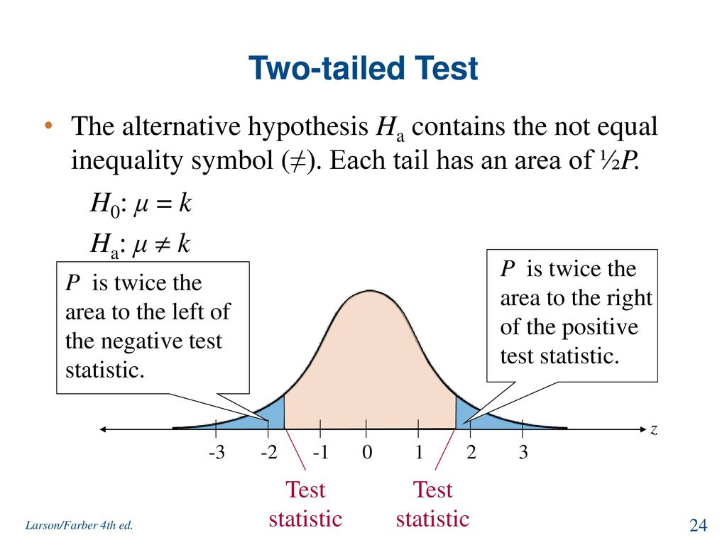 Hypothesis testing with one sample ppt download two tailed test the alternative hypothesis ha contains the not equal inequality symbol buycottarizona