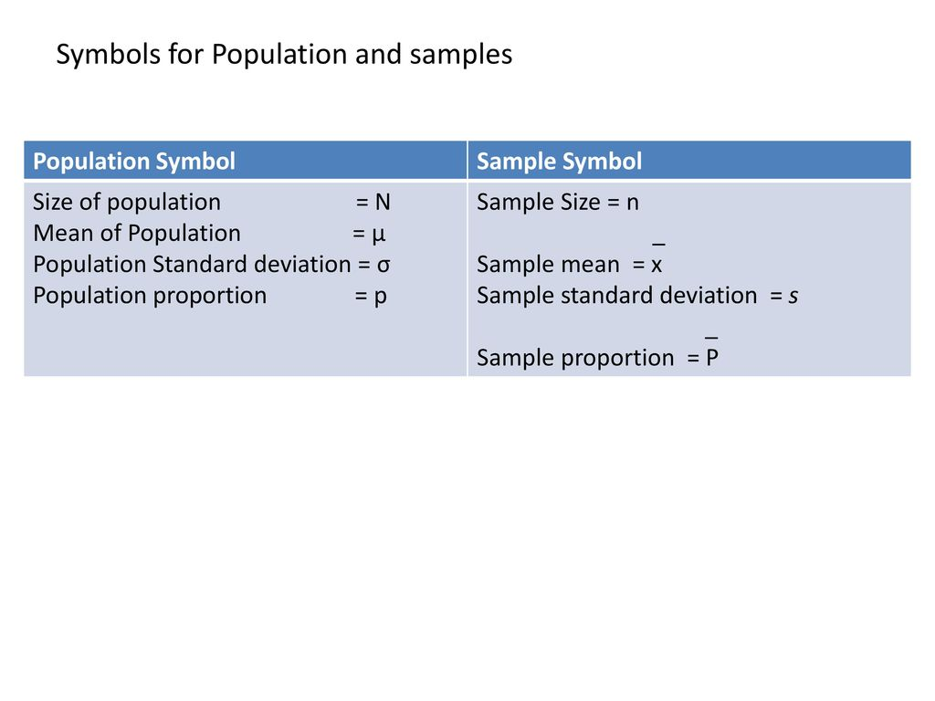 Hypothesis meaning hypothesis is an assumption which may or may 10 symbols for population and samples buycottarizona