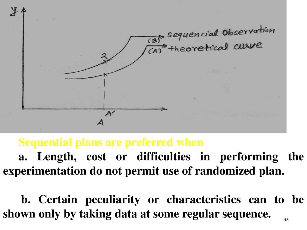 Experimental modeling ppt download for Preferred plans