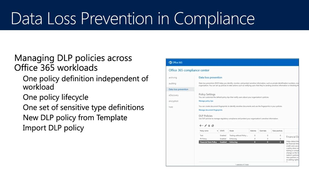 loss prevention policy template
