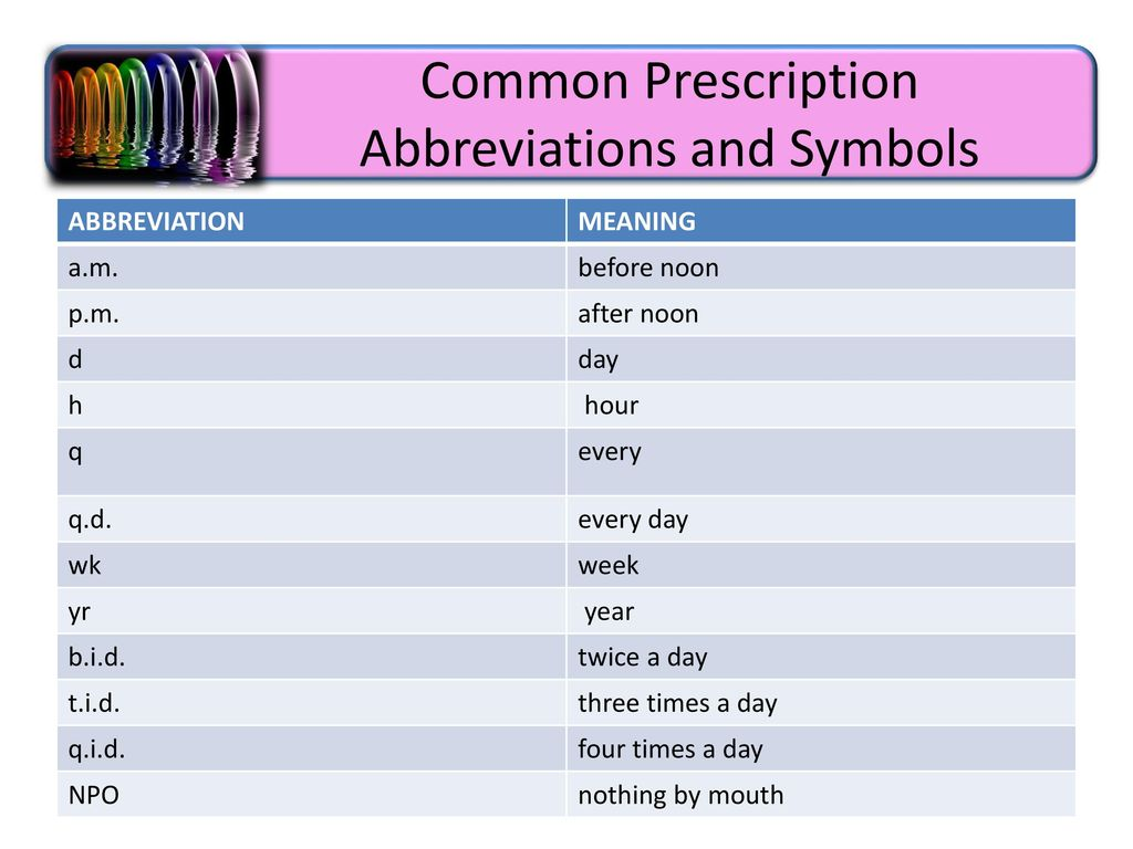 Health care terms and language health care records ppt download common prescription abbreviations and symbols biocorpaavc Images