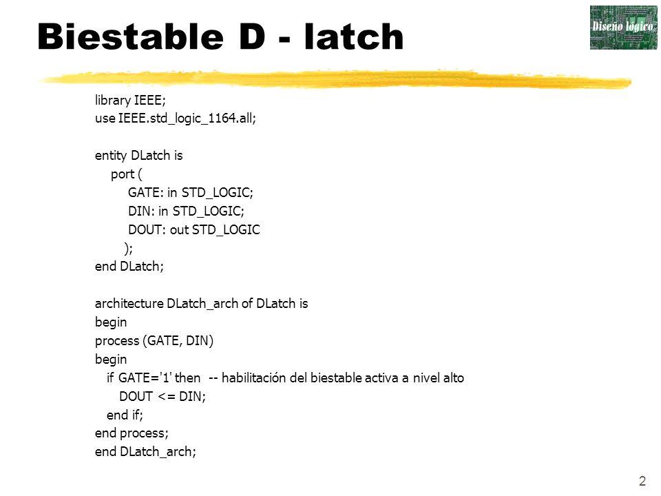 Biestable D - latch library IEEE; use IEEE.std_logic_1164.all;