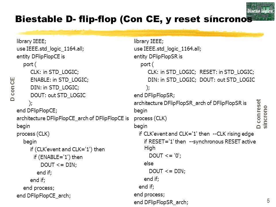 Biestable D- flip-flop (Con CE, y reset síncronos