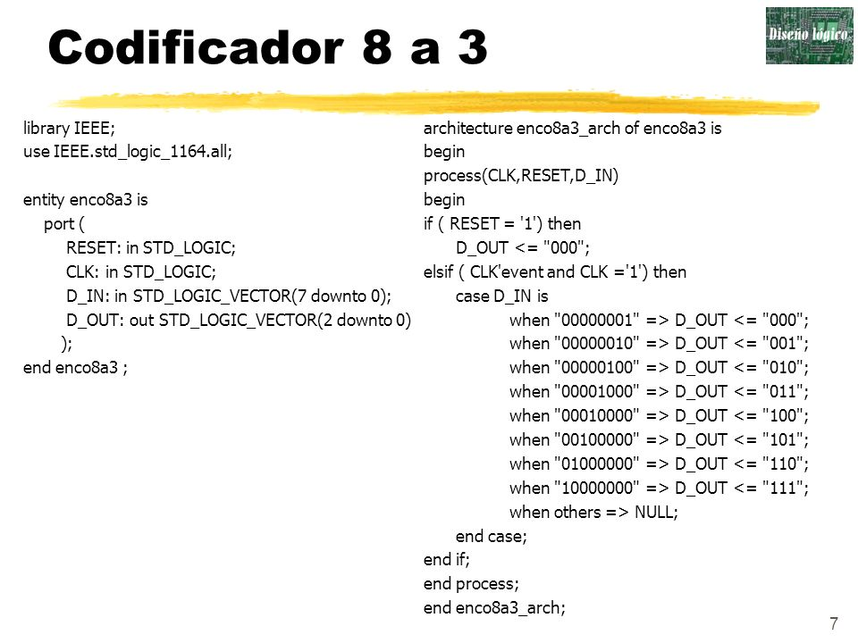 Codificador 8 a 3 library IEEE; use IEEE.std_logic_1164.all;