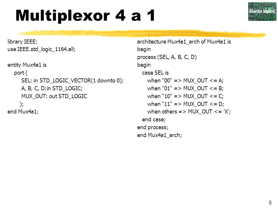Multiplexor 4 a 1 library IEEE; use IEEE.std_logic_1164.all;