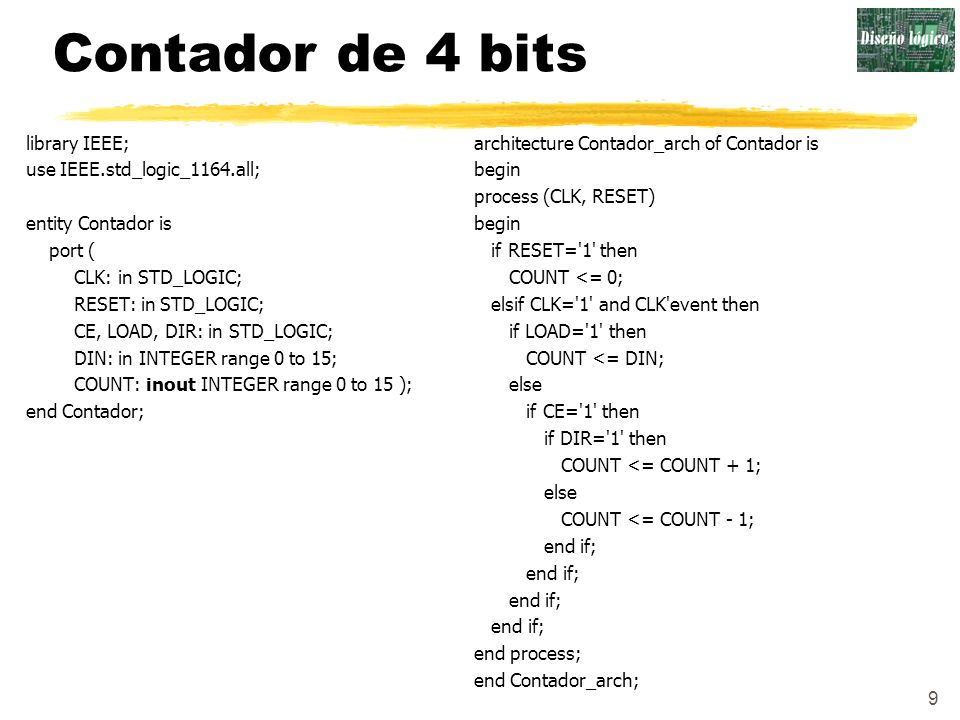Contador de 4 bits library IEEE; use IEEE.std_logic_1164.all;