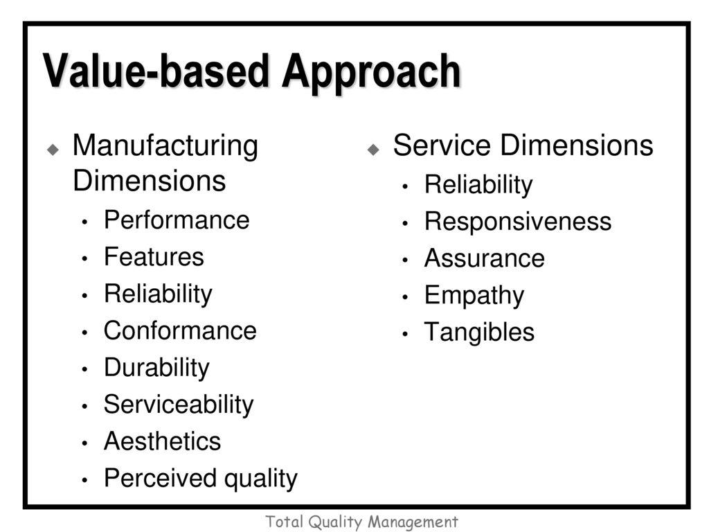 Total+Quality+Management.jpg