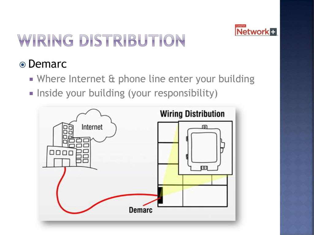 De Marc Basic Telephone Wiring Diagram Free Download Phone Jack Question For Voip Redflagdealscom Forums Cables And Connectors Chapter 2 8 Days Including Test Ppt Lan 37 Distribution Demarc