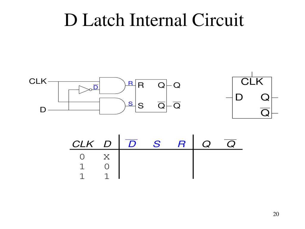 Cse 140 lecture 8 sequential networks ppt download 20 d latch internal circuit pooptronica Gallery