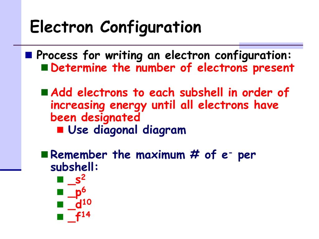 how to find electron configuration of lithium