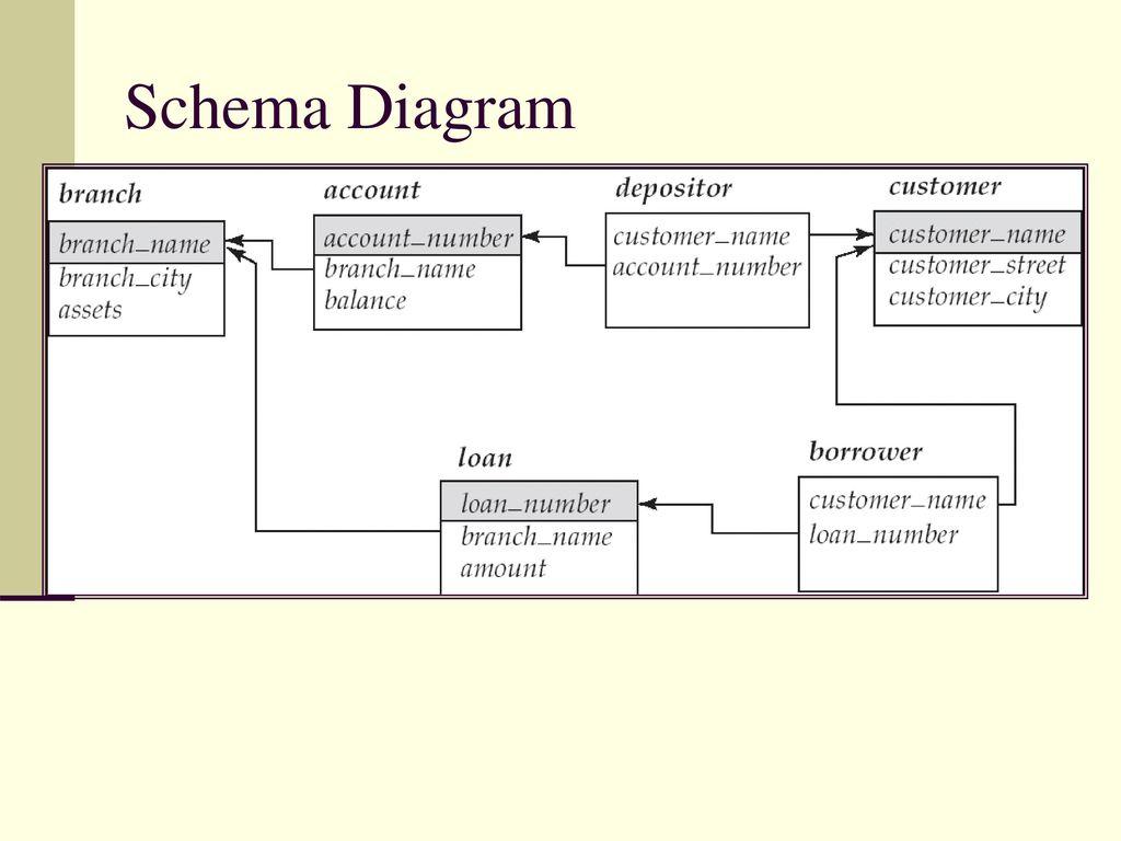 Ausgezeichnet Diagrammschema Galerie - Der Schaltplan - triangre.info