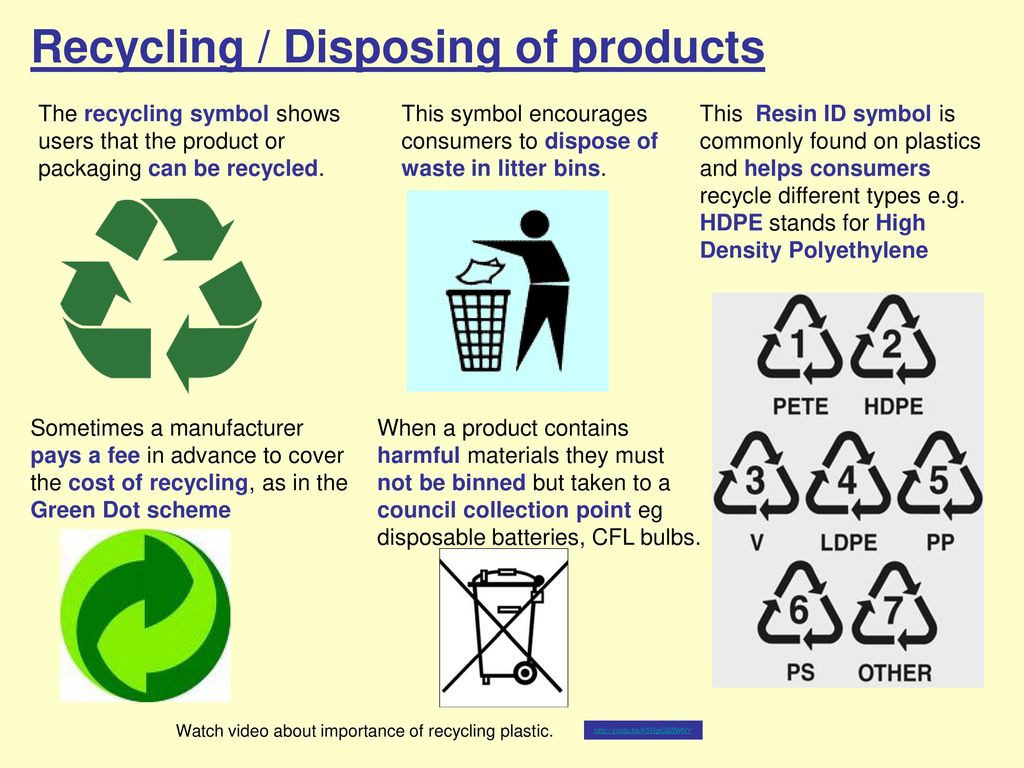 Sustainability issues ppt download 46 recycling disposing of products biocorpaavc