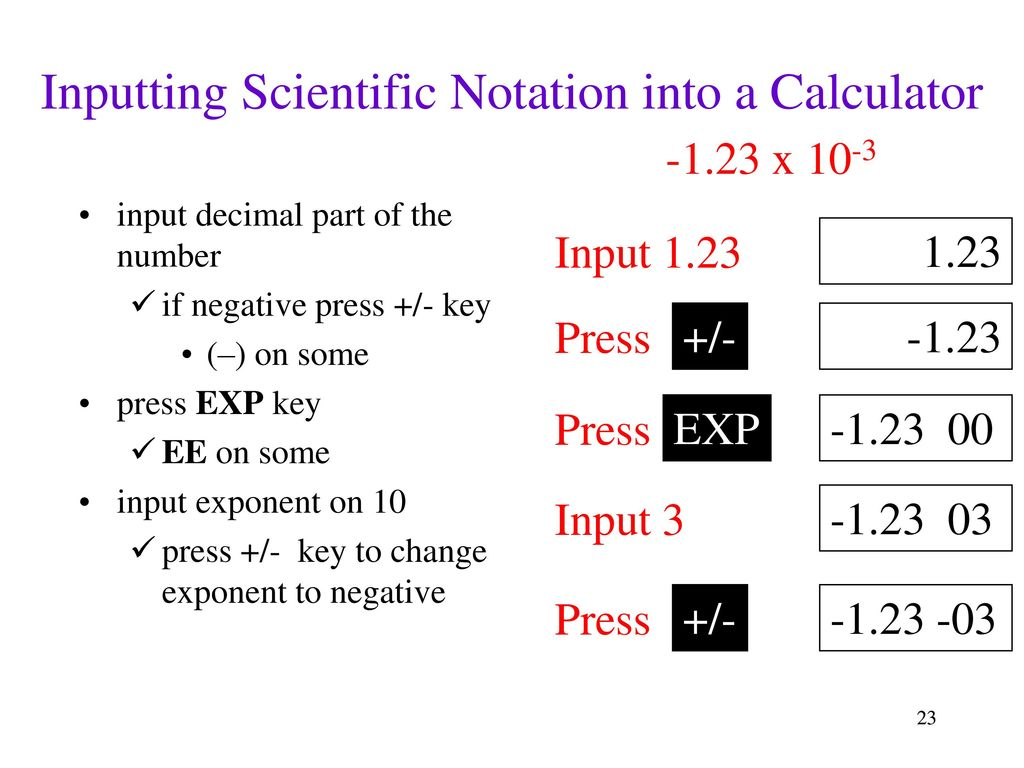 Scientific method matter measurement significant figures density inputting scientific notation into a calculator falaconquin