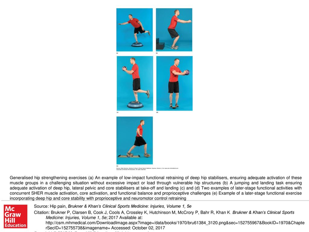 Generalised hip strengthening exercises (a) An example of
