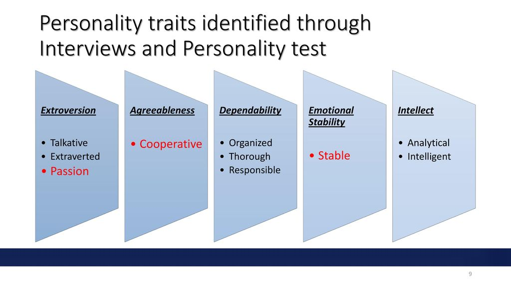 personality identifier Theories of personality retrieved from wwwsimplypsychologyorg/personality-theorieshtml was this article useful please help us improve by giving feedback below.