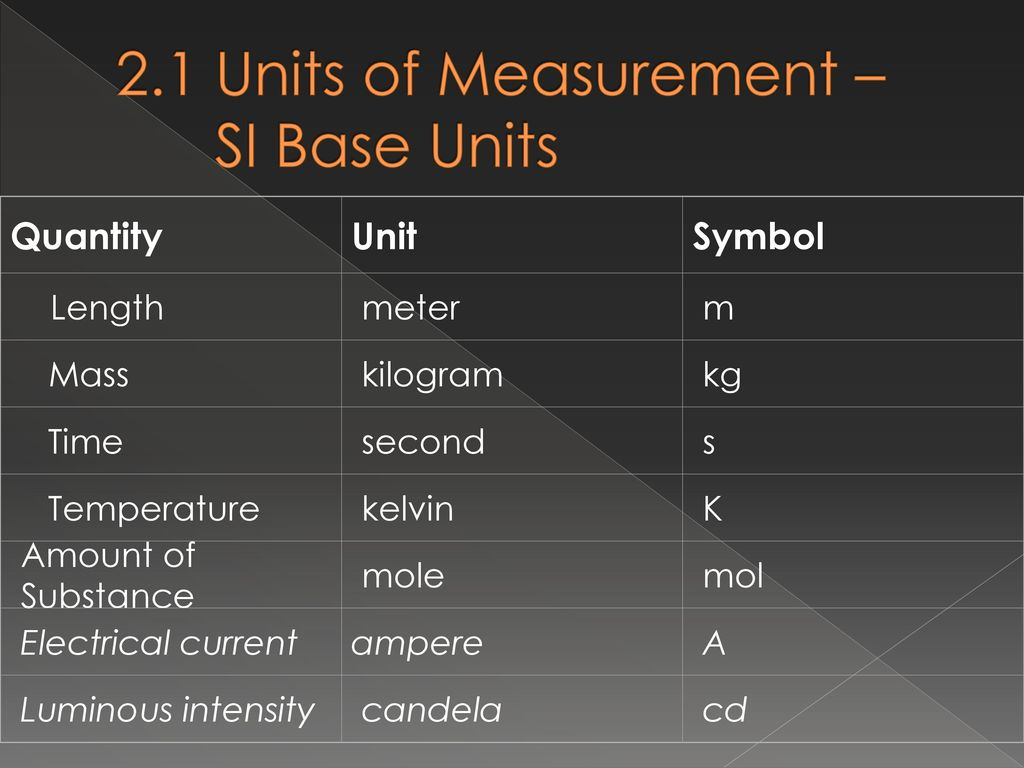 Scientific measurement ppt download 51 21 buycottarizona Image collections
