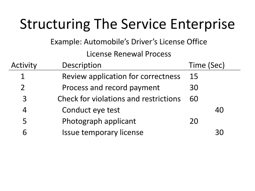 Drivers license letters 60 images agenda page template quality driver license eye test chart gallery free any chart examples structuring the service enterprise driver license nvjuhfo Image collections