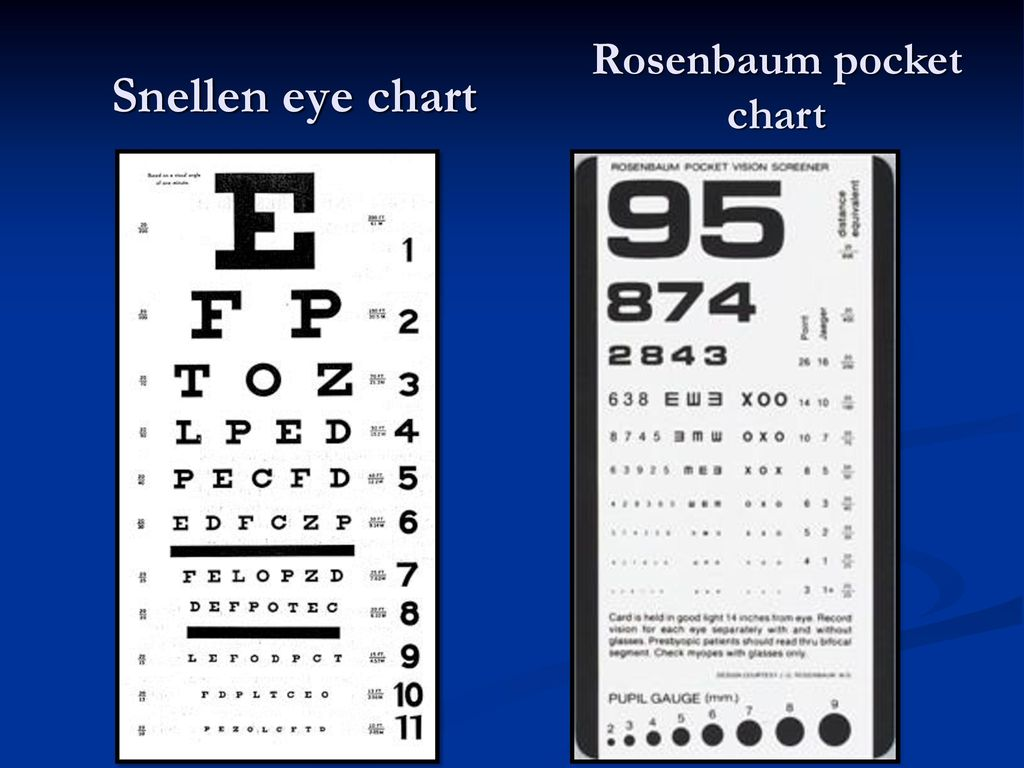 Transition to clinical practice tcp ophthalmology ppt download rosenbaum pocket chart nvjuhfo Gallery