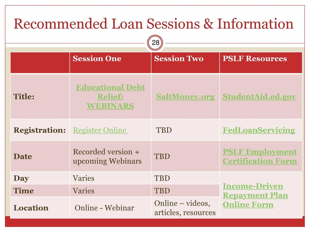 Loan exit counseling session domestic students ppt download 28 recommended 1betcityfo Image collections