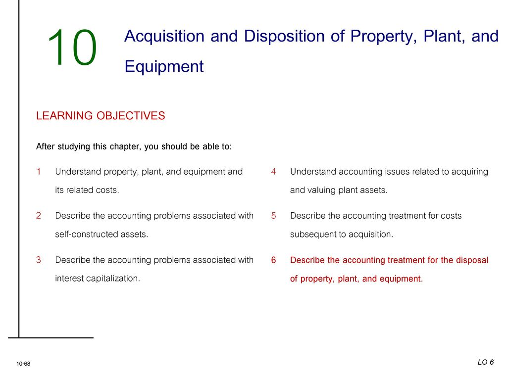 plant assets aquisition disposition Material acquisition means any acquisition of assets by the company or its subsidiaries in a transaction or series of related transactions for consideration exceeding $80,000,000, other than any such acquisition by any insurance subsidiary in the ordinary course of business in compliance with section 716 and the investment policy.