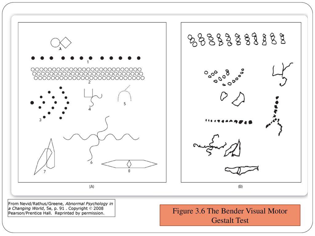 bender gestalt test validity Bender-gestalt test bgt) has remained popular among clinical and school psychologistssinceitsintroductiontothefieldin1938bydrlaurettabender(tolor &brannigan, 1980) thisreviewwillpresentabriefhistoryofthebgt,itsorigins and uses inthe field ofpsychology, andthe use ofthe bgt as a diagnostic and projectivetool the bgt, based on gestalt psychology theory and principles, was first introducedbywertheimer,kohler,andkoffka(bender,1938.