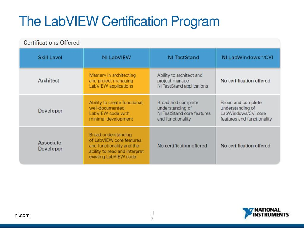 Ni labview an introduction to a graphical system design 77 do 1betcityfo Choice Image