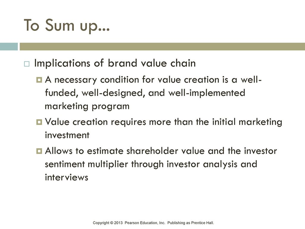 To Sum up... Implications of brand value chain
