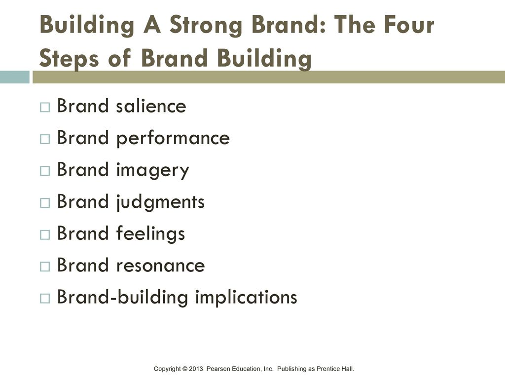 Building A Strong Brand: The Four Steps of Brand Building
