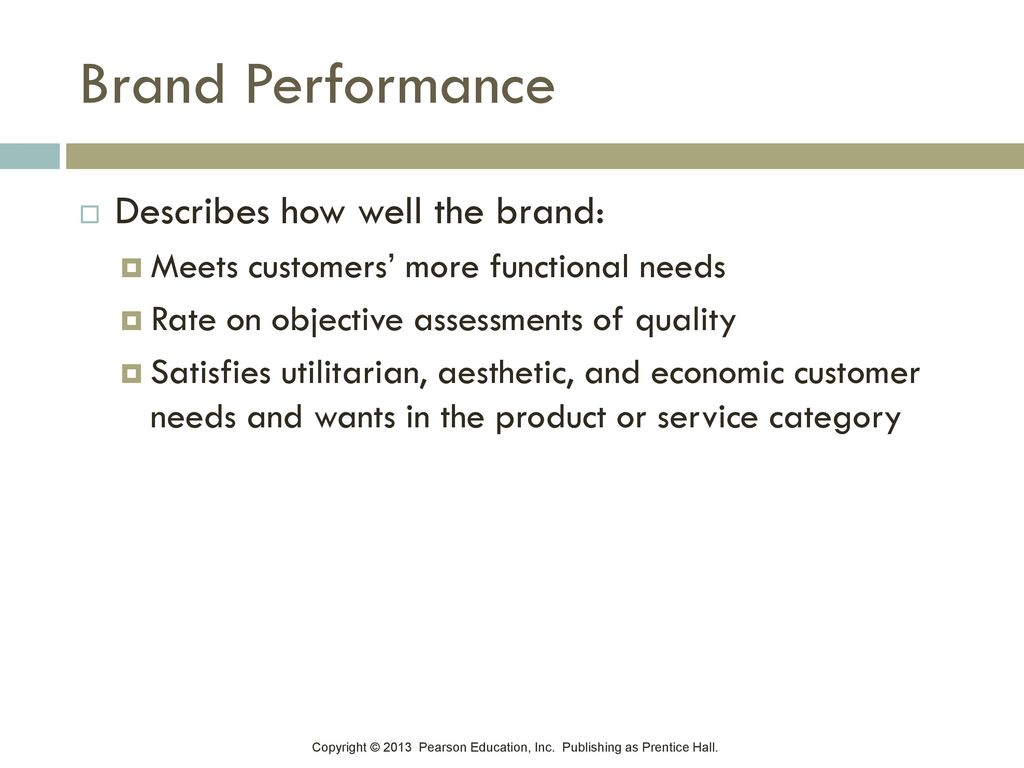 Brand Performance Describes how well the brand: