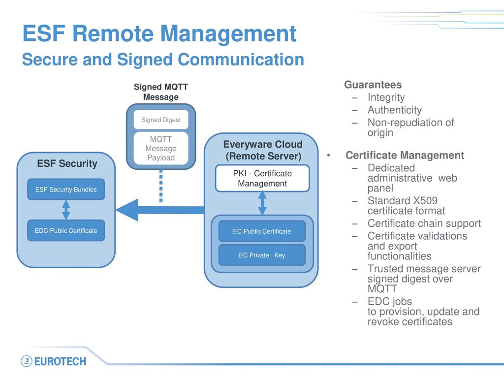 Con5364 security on java based iot gateways ppt download esf remote management certificate manager service crypto service xflitez Image collections