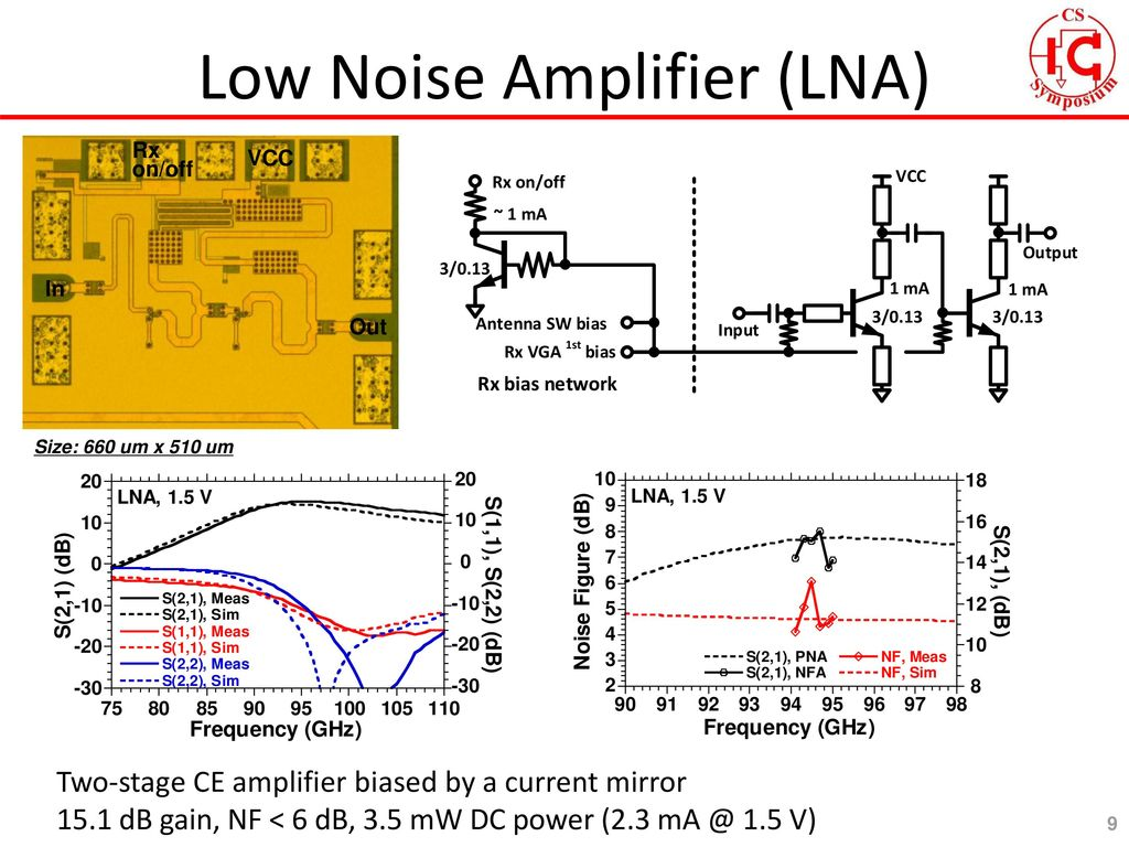 low noise amplifier and design Designing with op amps for low noise  it has remained the lowest-voltage-noise op amp available at low  so what is the design engineer to do to minimize noise.