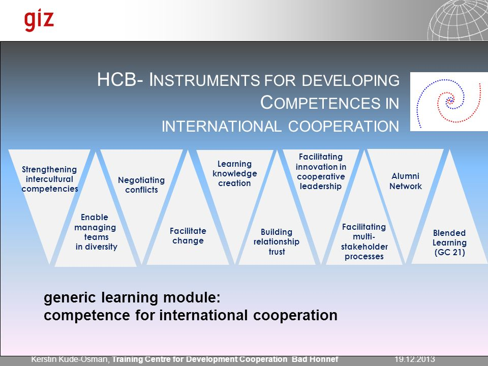 HCB- Instruments for developing Competences in