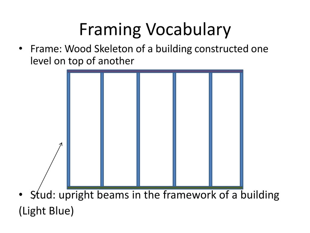 Framing Vocabulary Stud: upright beams in the framework of a ...