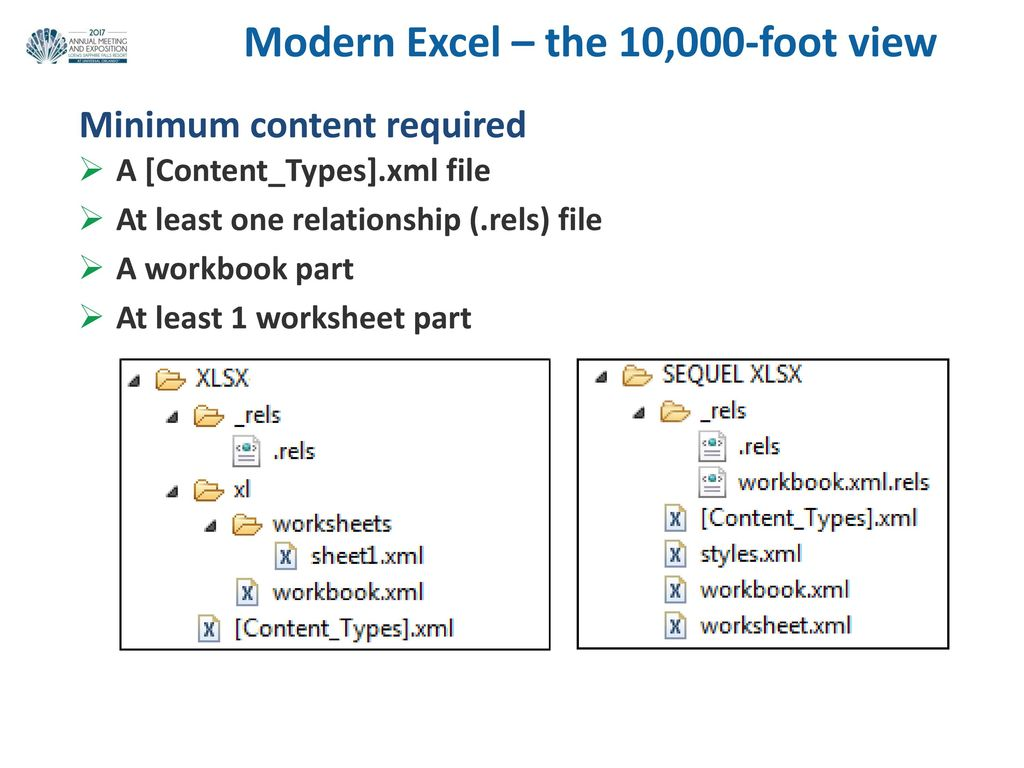 worksheet Xml Worksheet submit a requirement be part of the voice to ibm help enhance 16 modern