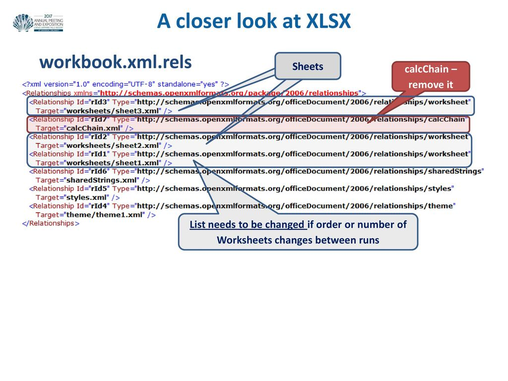 worksheet Xml Worksheet submit a requirement be part of the voice to ibm help enhance closer look at xlsx 2 clicks workbook xml rels sheets