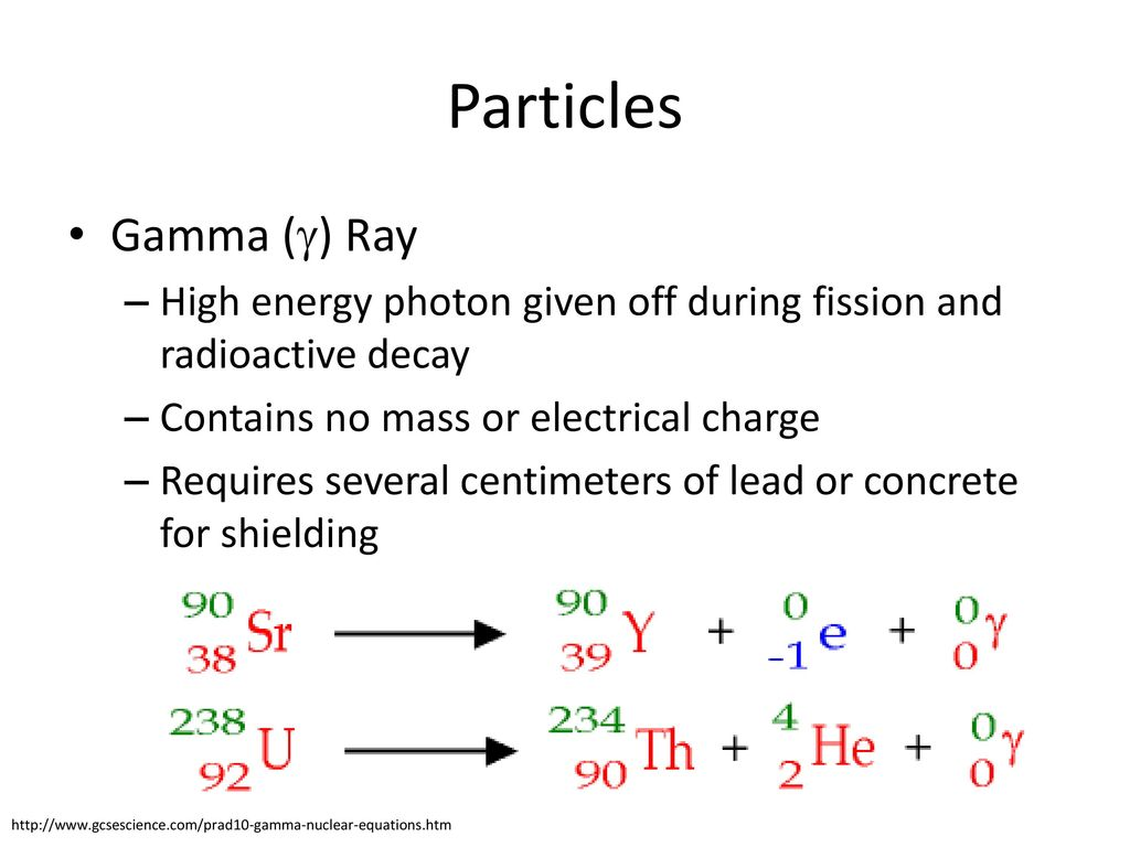 Radiation dr walker ppt download particles gamma g ray biocorpaavc Images