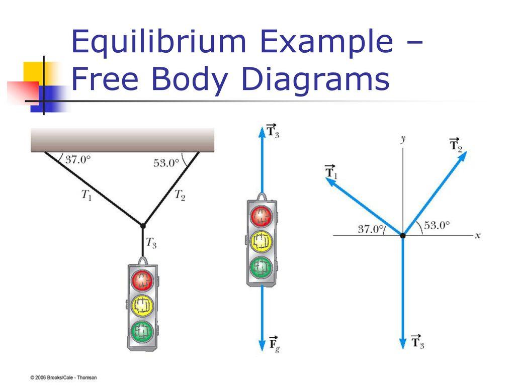 how to draw free body diagrams statics