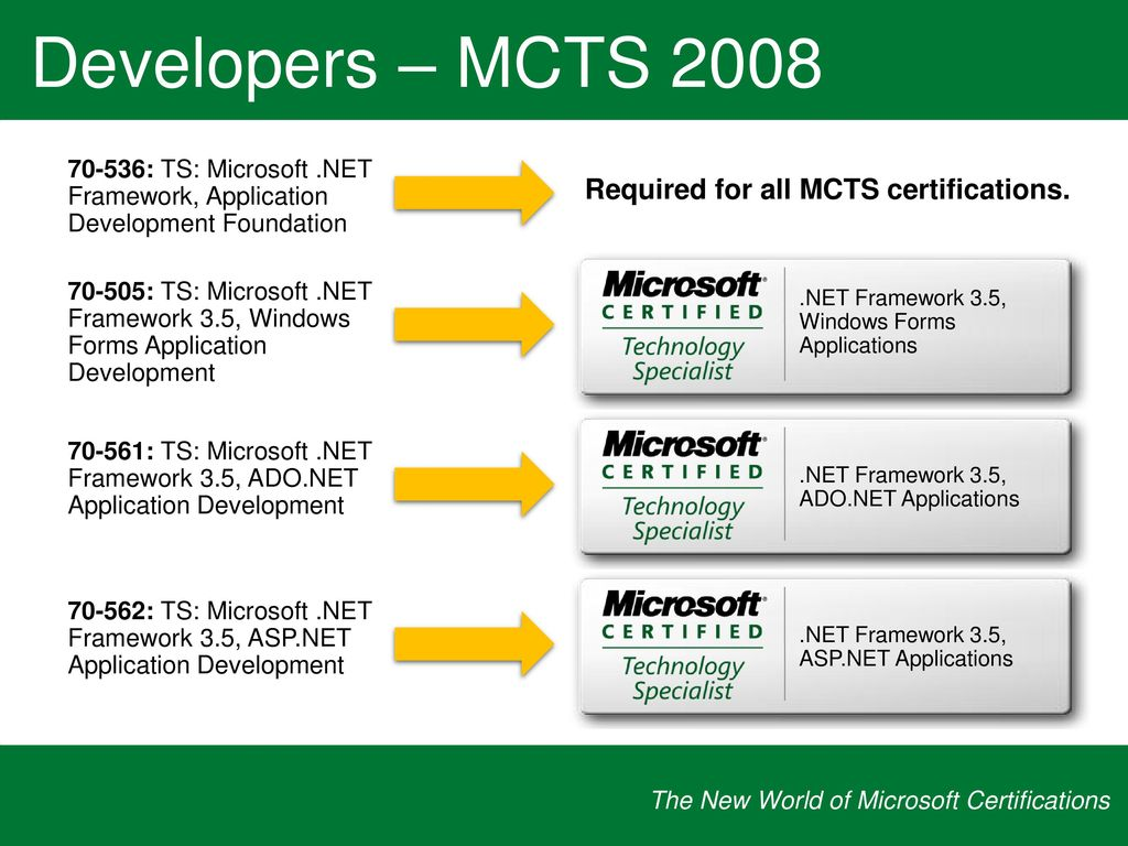 The new world of microsoft certifications ppt download 10 developers 1betcityfo Choice Image
