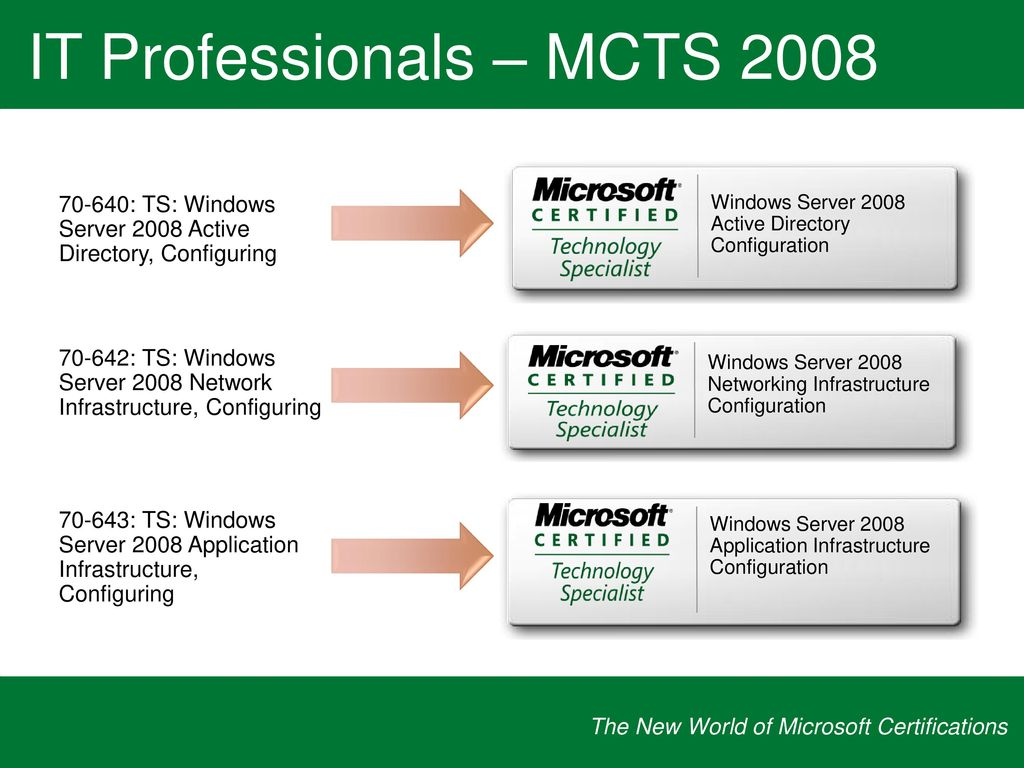 The new world of microsoft certifications ppt download 19 database professionals 1betcityfo Image collections
