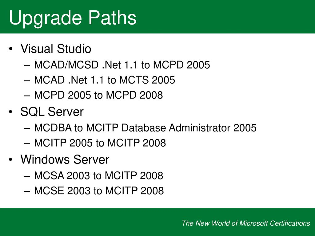 The new world of microsoft certifications ppt download 23 it professionals 1betcityfo Image collections