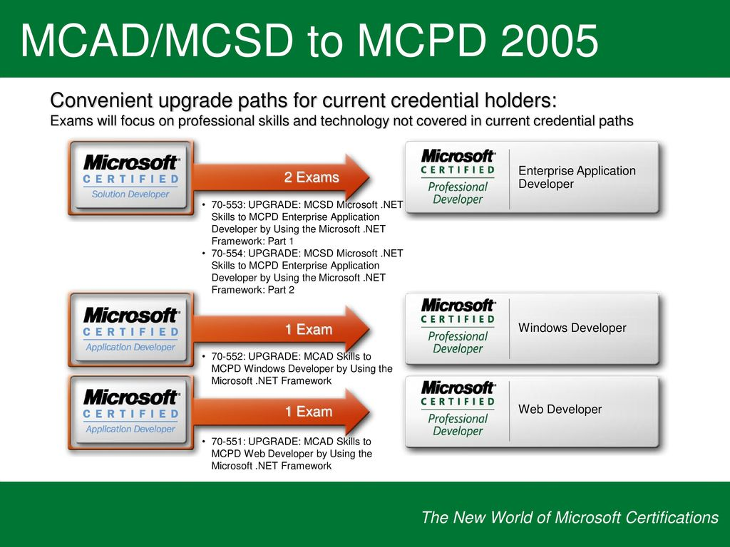 The new world of microsoft certifications ppt download 24 price 1betcityfo Image collections