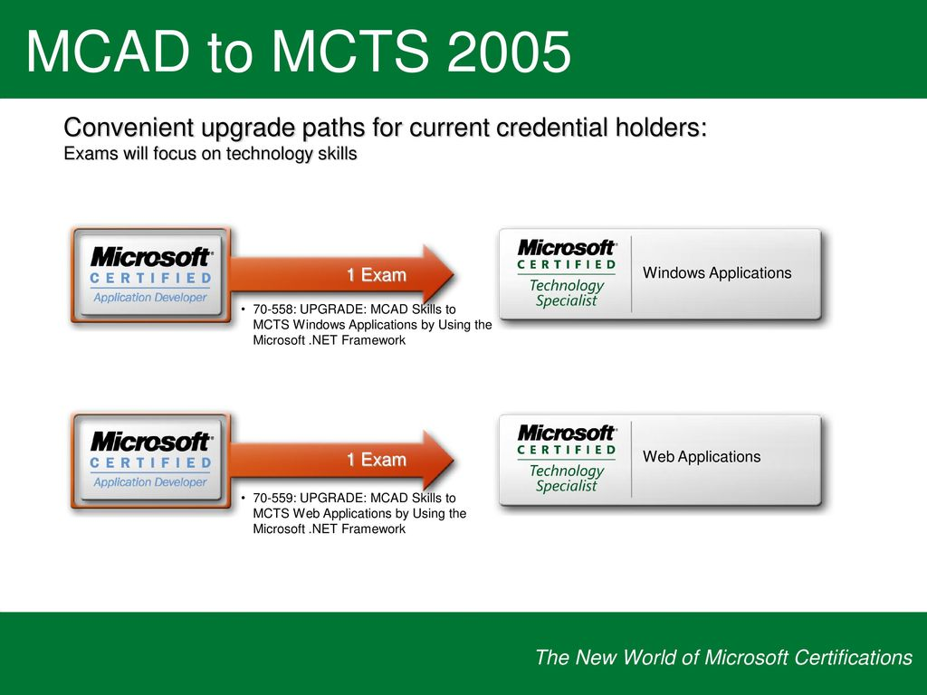 The new world of microsoft certifications ppt download 26 mcadmcsd 1betcityfo Image collections