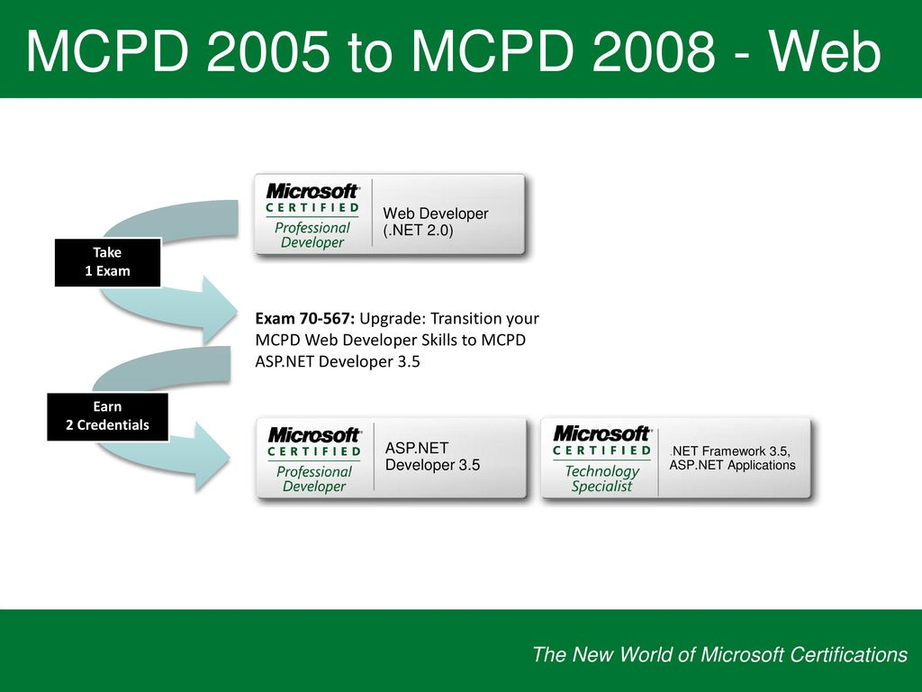 The new world of microsoft certifications ppt download 28 mcad 1betcityfo Choice Image