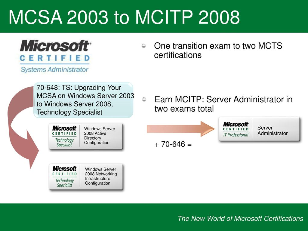The new world of microsoft certifications ppt download mcdba to mcitp 2005 database administrator exam 70 441 upgrade mcdba skills 1betcityfo Gallery