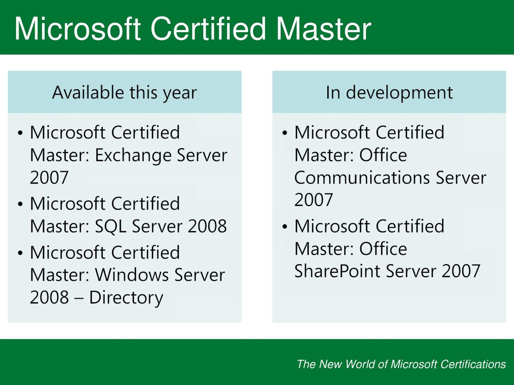 The new world of microsoft certifications ppt download thats not all microsoftlearningmcpcertifications 1betcityfo Image collections