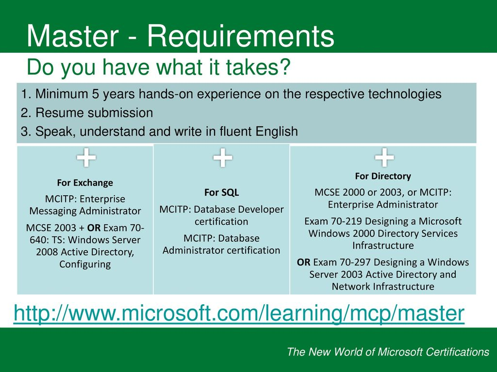 The new world of microsoft certifications ppt download 37 microsoft certified master 1betcityfo Images