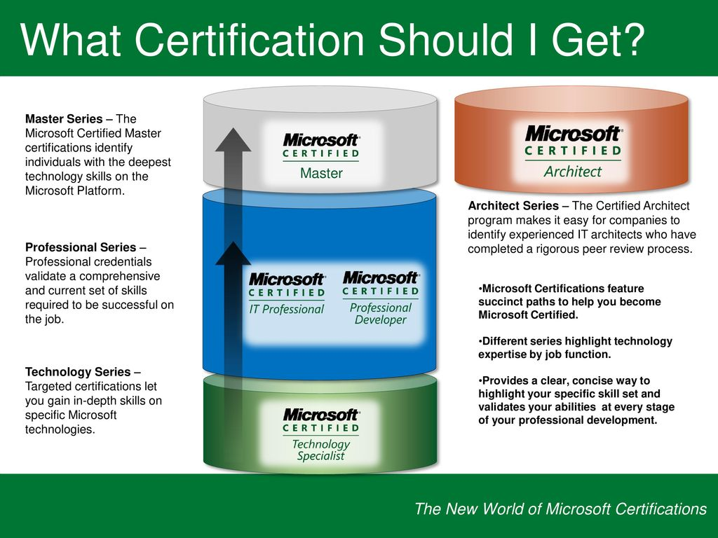 The new world of microsoft certifications ppt download what certification should i get 1betcityfo Image collections